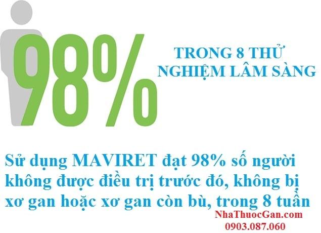 maviret dat 98% so nguoi khong duoc dieu tri truoc do khong bi xo gan hoac xo gan con bu trong 8 tuan