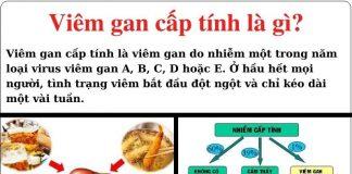 Viem gan cap tinh la gi Nguyen nhan trieu chung va cach dieu tri benh