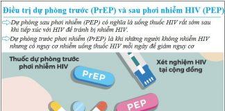 dieu tri du phong hiv truoc prep va sau phoi nhiem pep