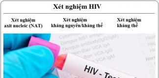 xet nghiem hiv la gi tai sao xet nghiem hiv lai quan trong